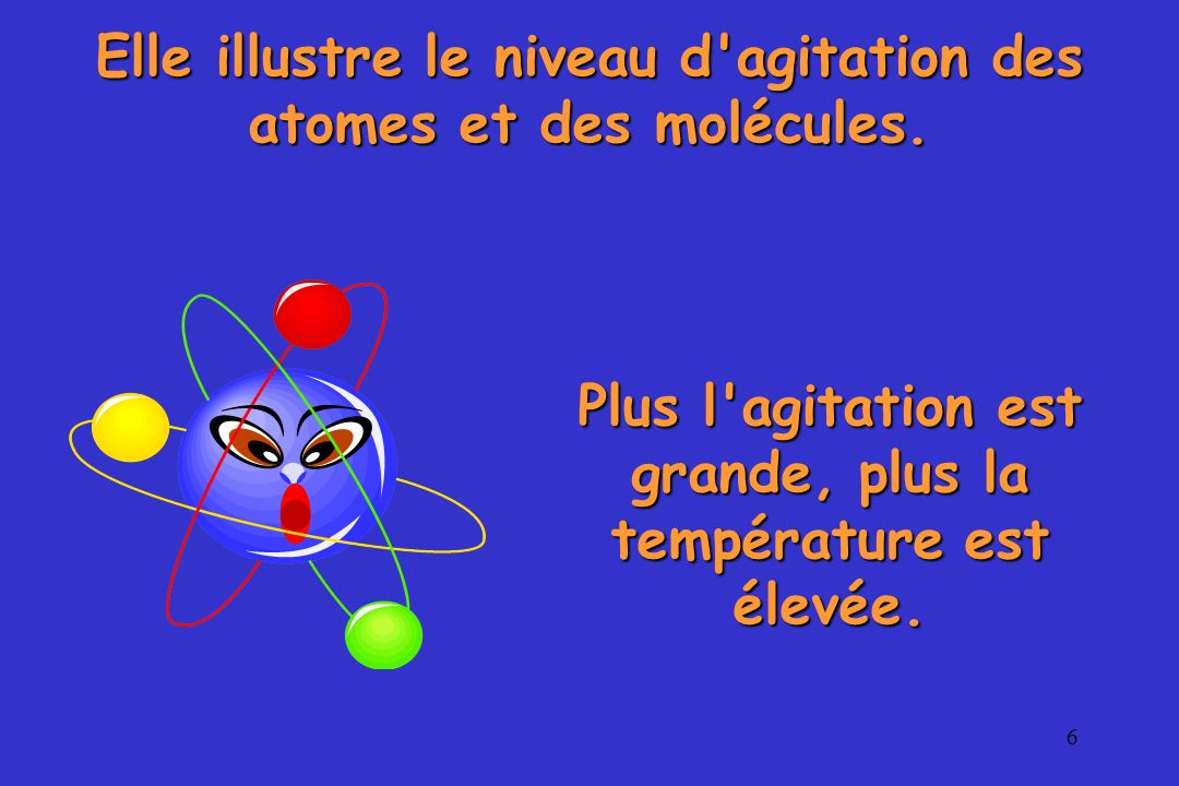 Elle illustre le niveau d agitation des atomes et des molécules.