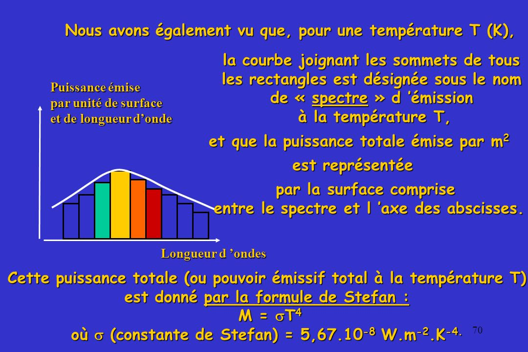 Nous avons également vu que, pour une température T (K),