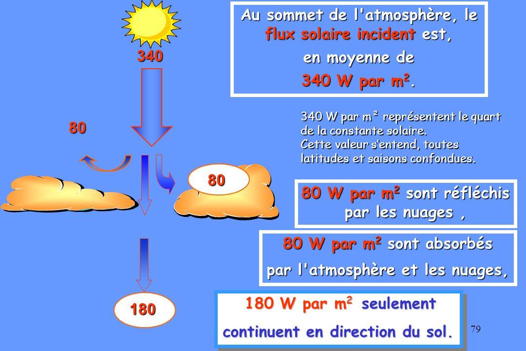 Au sommet de l atmosphère, le flux solaire incident est, en moyenne de