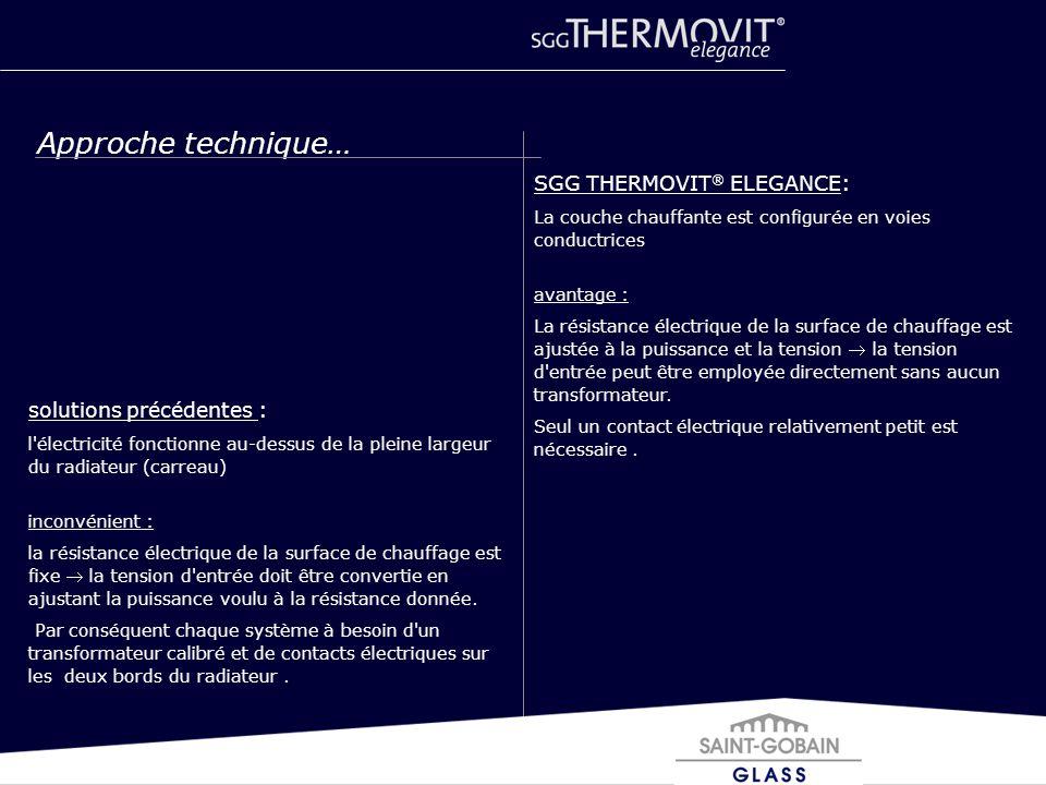 Approche technique… SGG THERMOVIT® ELEGANCE: solutions précédentes :