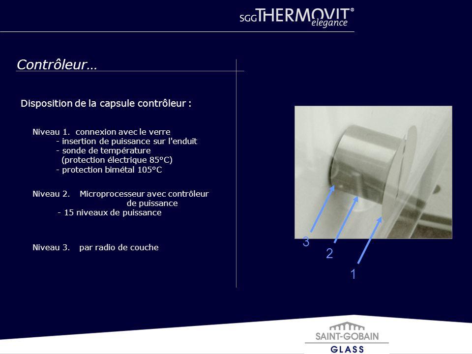 Contrôleur… 3 2 1 Disposition de la capsule contrôleur :