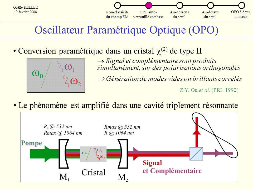 Oscillateur Paramétrique Optique (OPO)