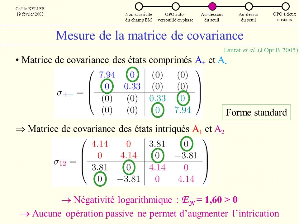 Mesure de la matrice de covariance