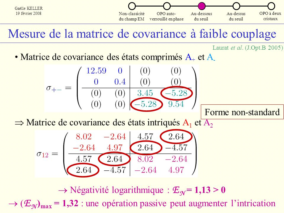 Mesure de la matrice de covariance à faible couplage