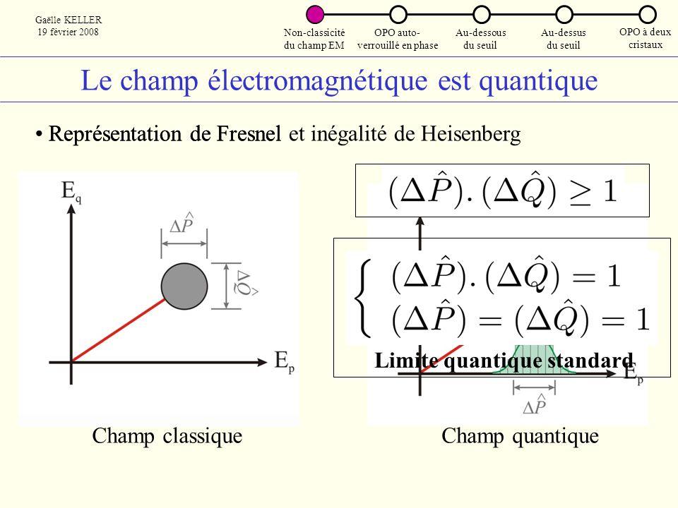 Le champ électromagnétique est quantique