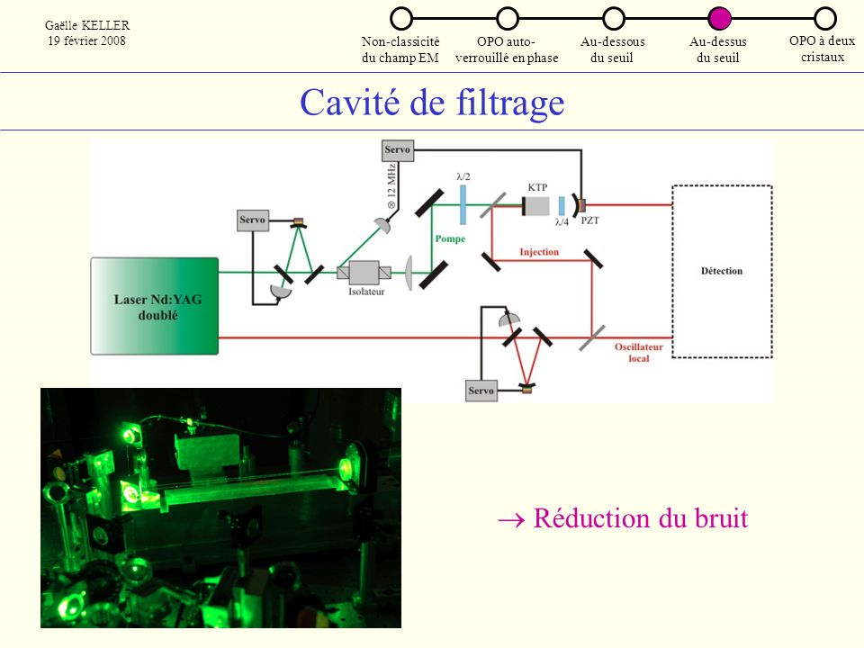 Cavité de filtrage Réduction du bruit