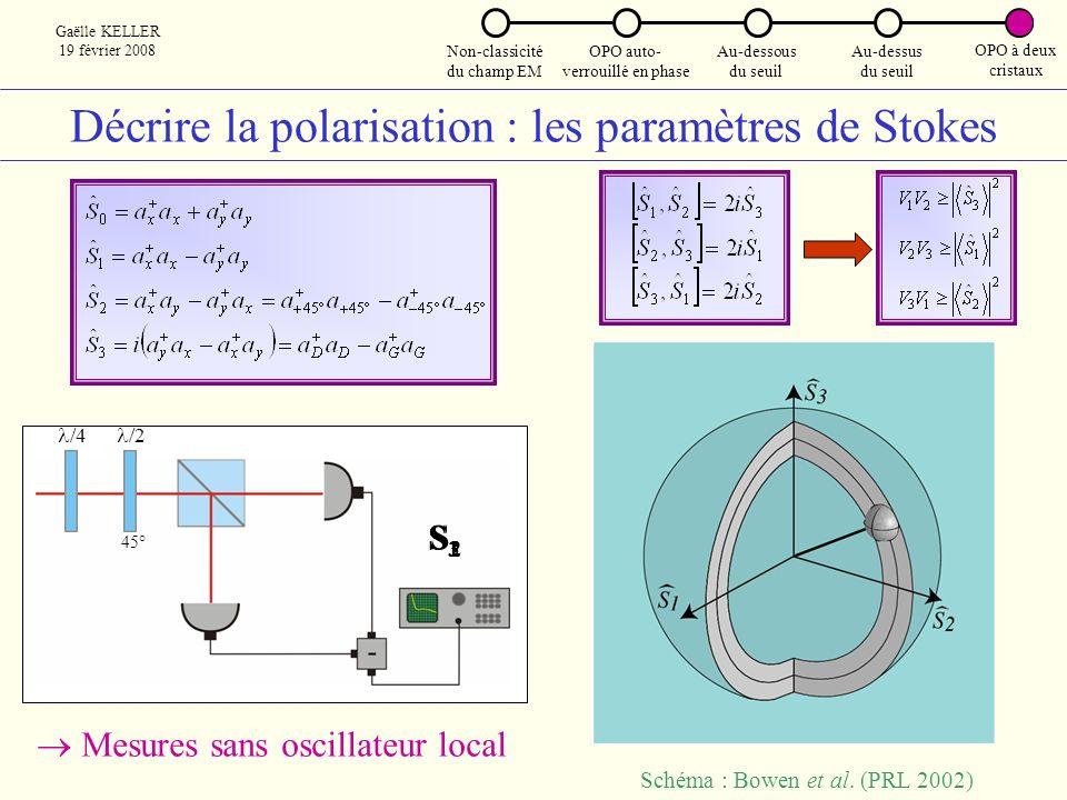 Décrire la polarisation : les paramètres de Stokes