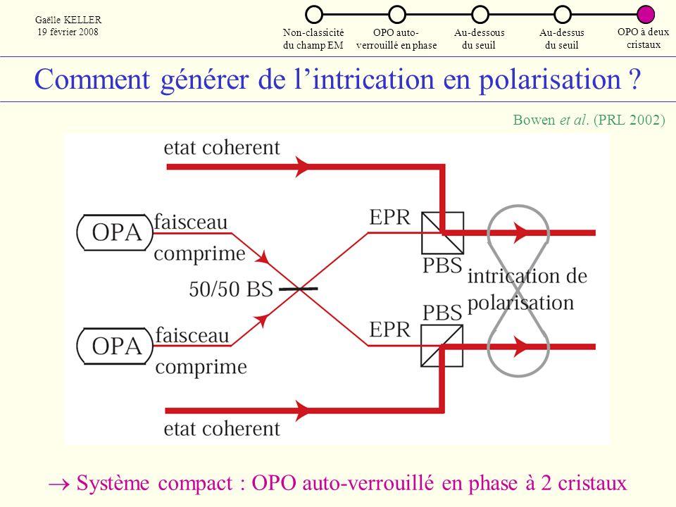 Comment générer de l'intrication en polarisation
