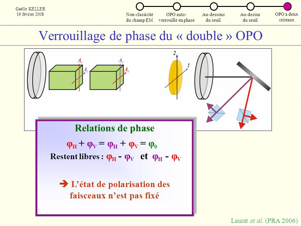 Verrouillage de phase du « double » OPO