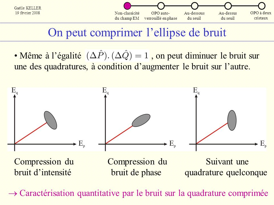 On peut comprimer l'ellipse de bruit
