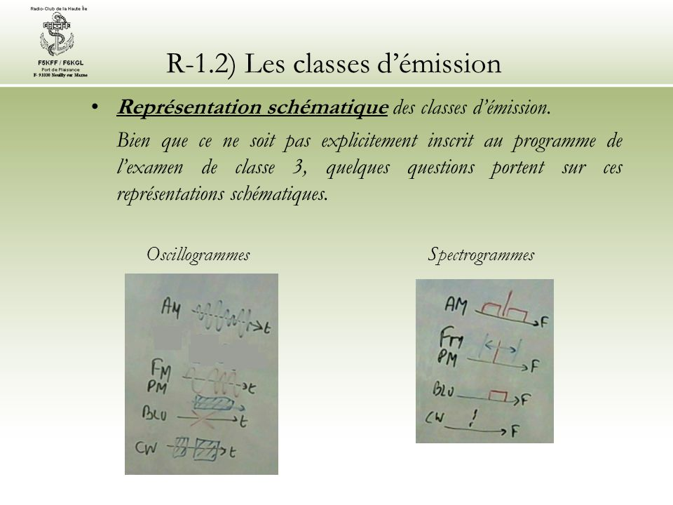 R-1.2) Les classes d'émission