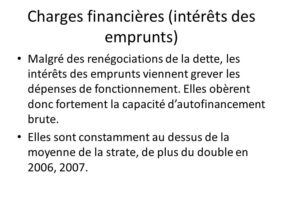 Charges financières (intérêts des emprunts)