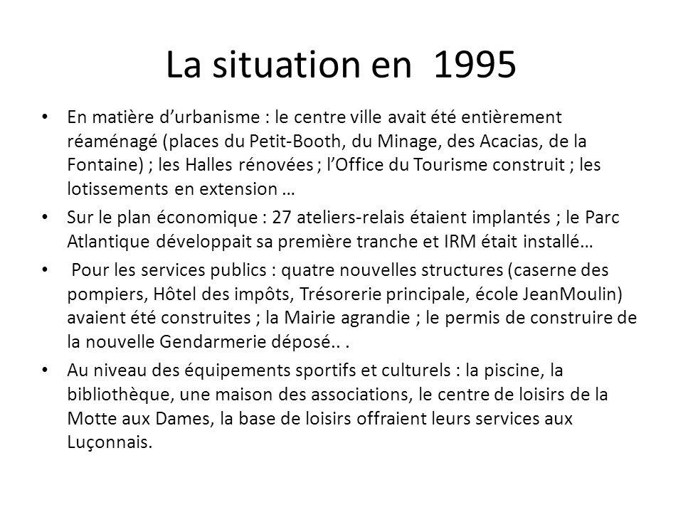 La situation en 1995
