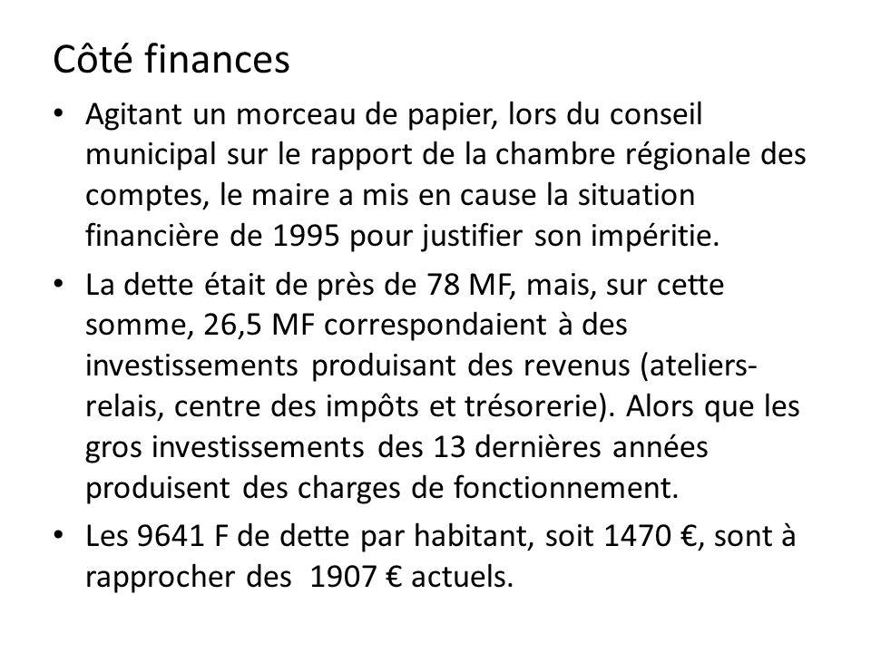 Côté finances