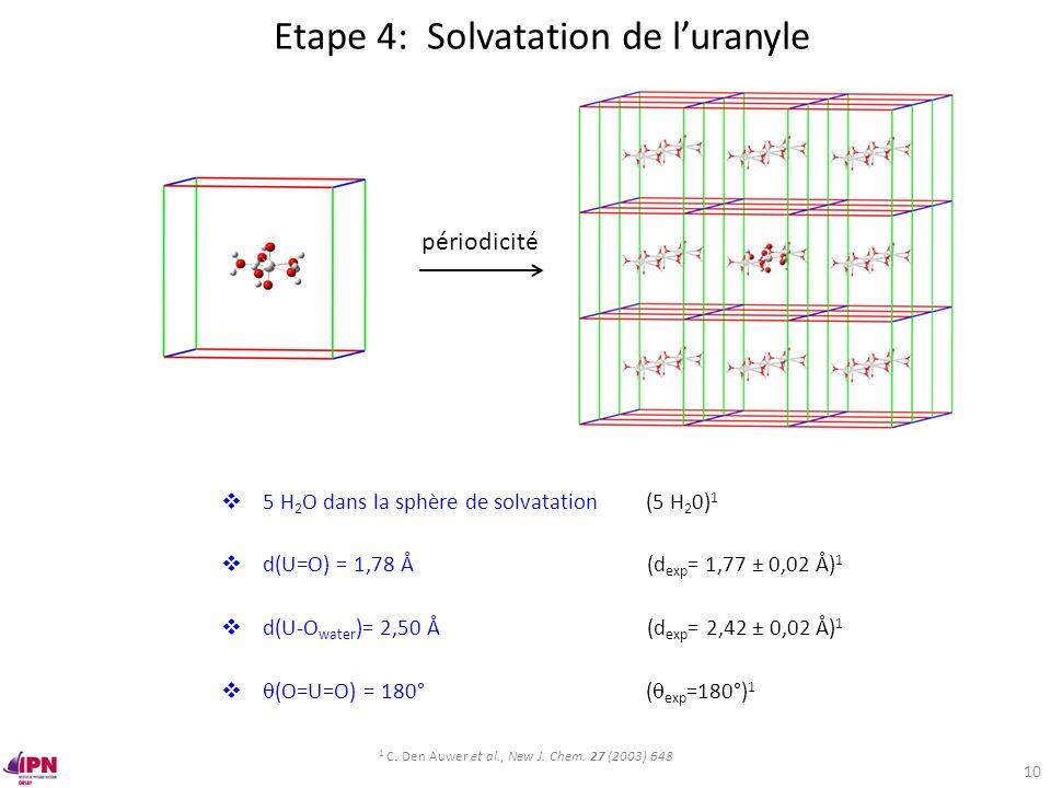 Etape 4: Solvatation de l'uranyle