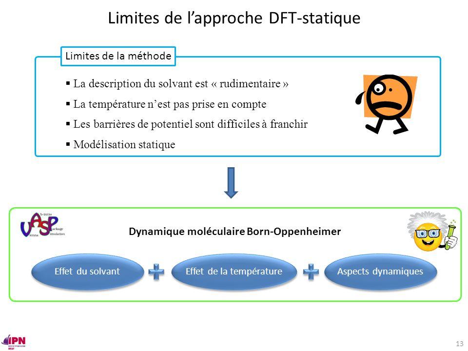 Limites de l'approche DFT-statique