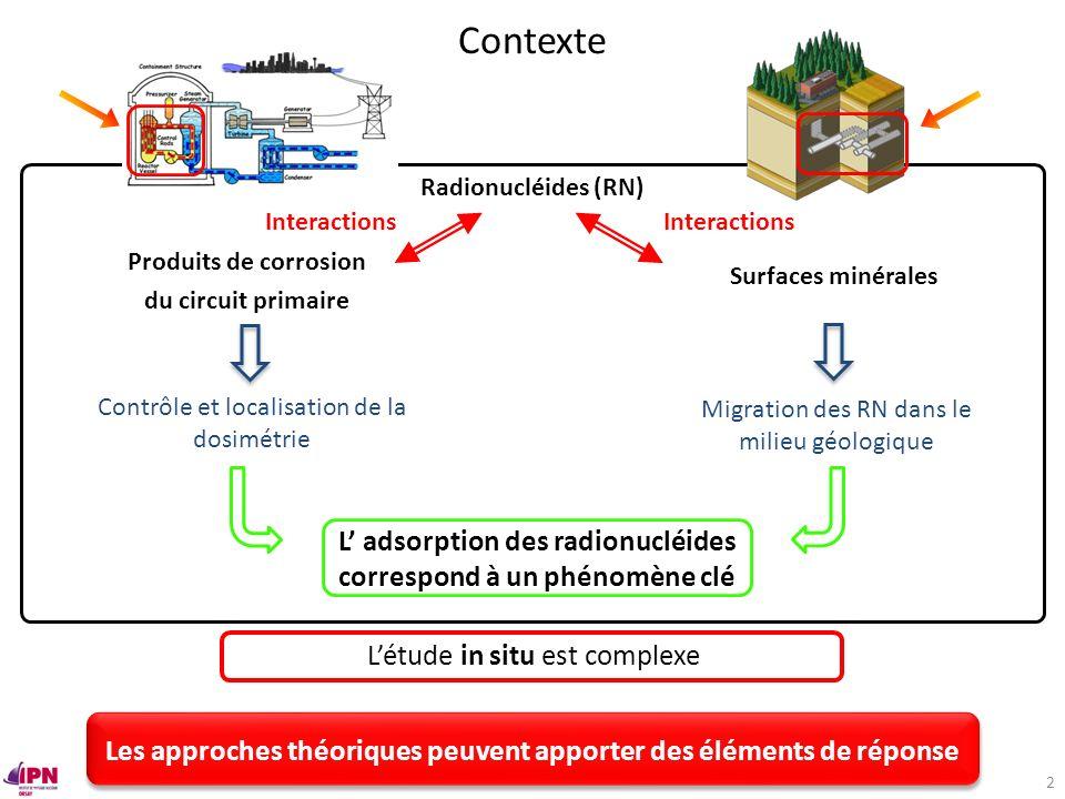 Contexte Radionucléides (RN) Produits de corrosion. du circuit primaire. Interactions. Surfaces minérales.