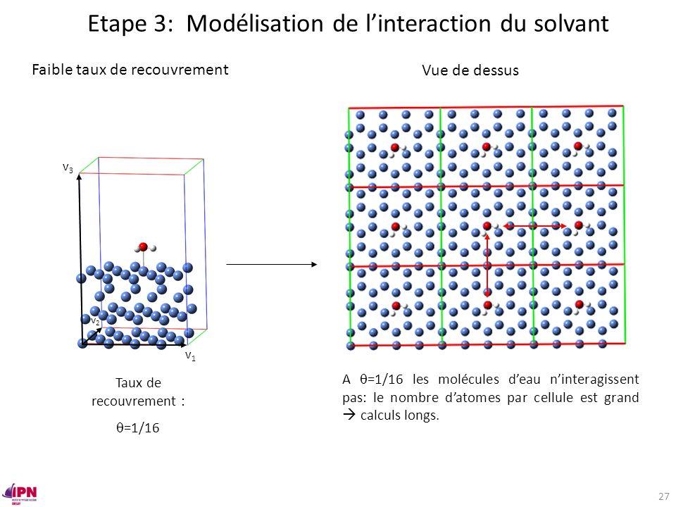Etape 3: Modélisation de l'interaction du solvant