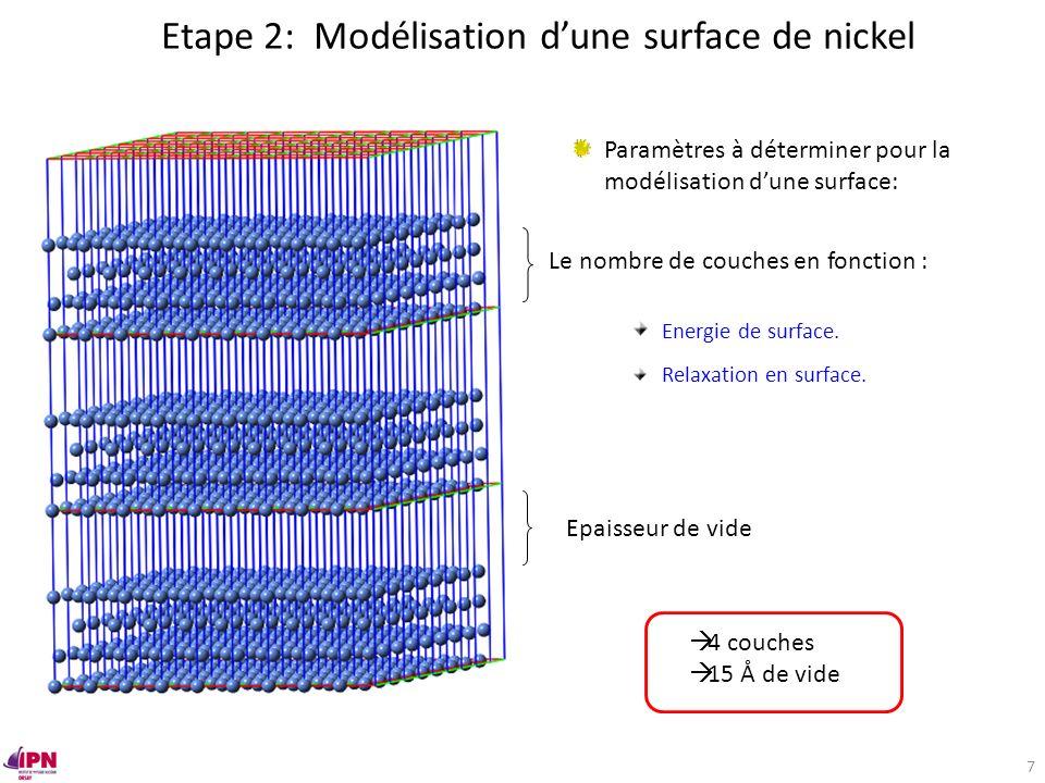 Etape 2: Modélisation d'une surface de nickel