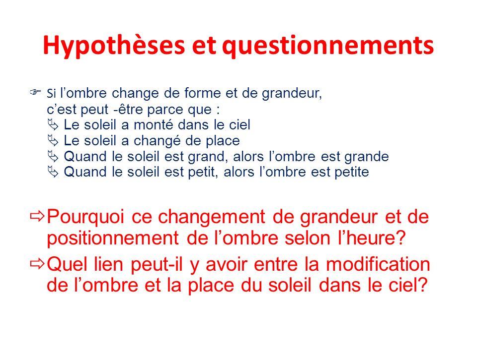 Hypothèses et questionnements