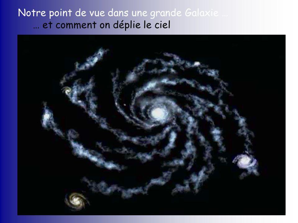Notre point de vue dans une grande Galaxie …