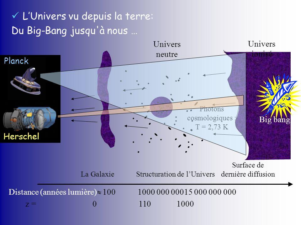 L'Univers vu depuis la terre: Du Big-Bang jusqu à nous …