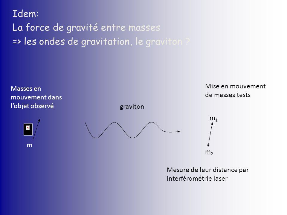 La force de gravité entre masses