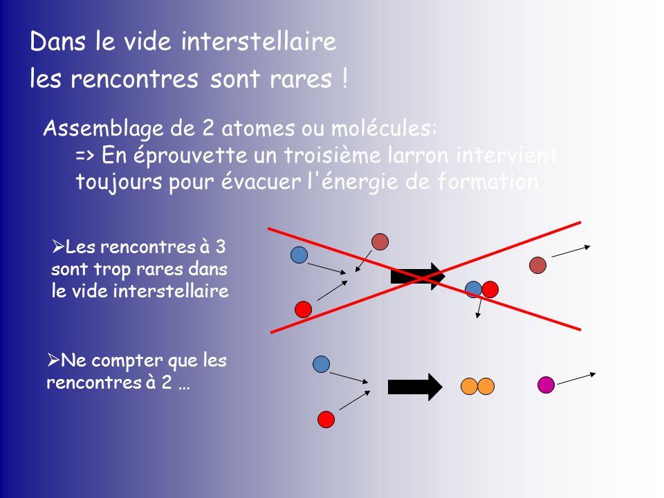 Dans le vide interstellaire les rencontres sont rares !