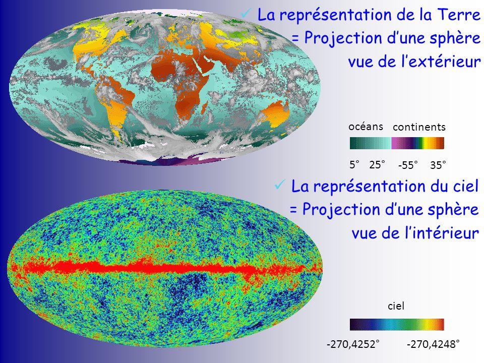 La représentation de la Terre = Projection d'une sphère