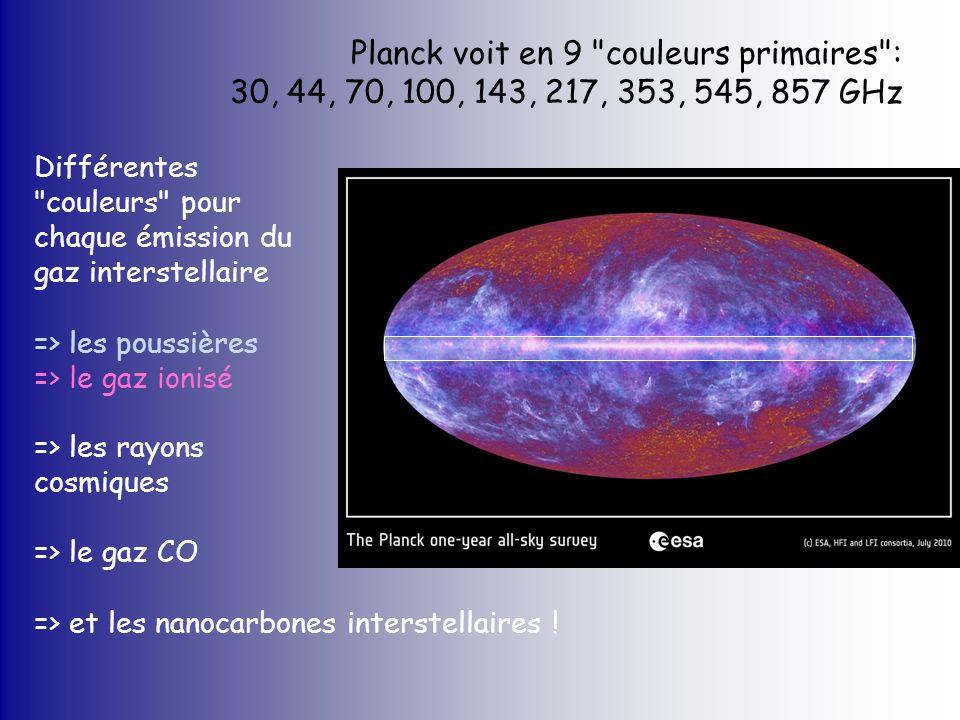 Planck voit en 9 couleurs primaires : 30, 44, 70, 100, 143, 217, 353, 545, 857 GHz
