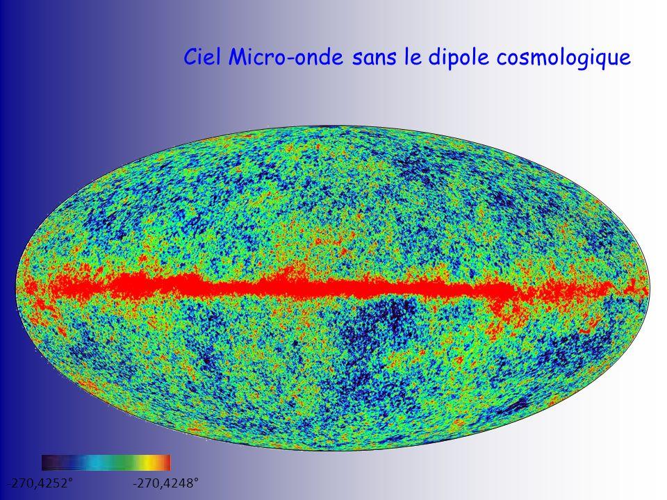 Ciel Micro-onde sans le dipole cosmologique