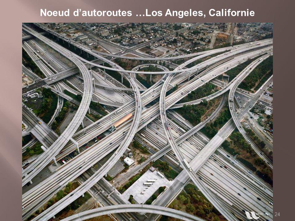Noeud d'autoroutes …Los Angeles, Californie