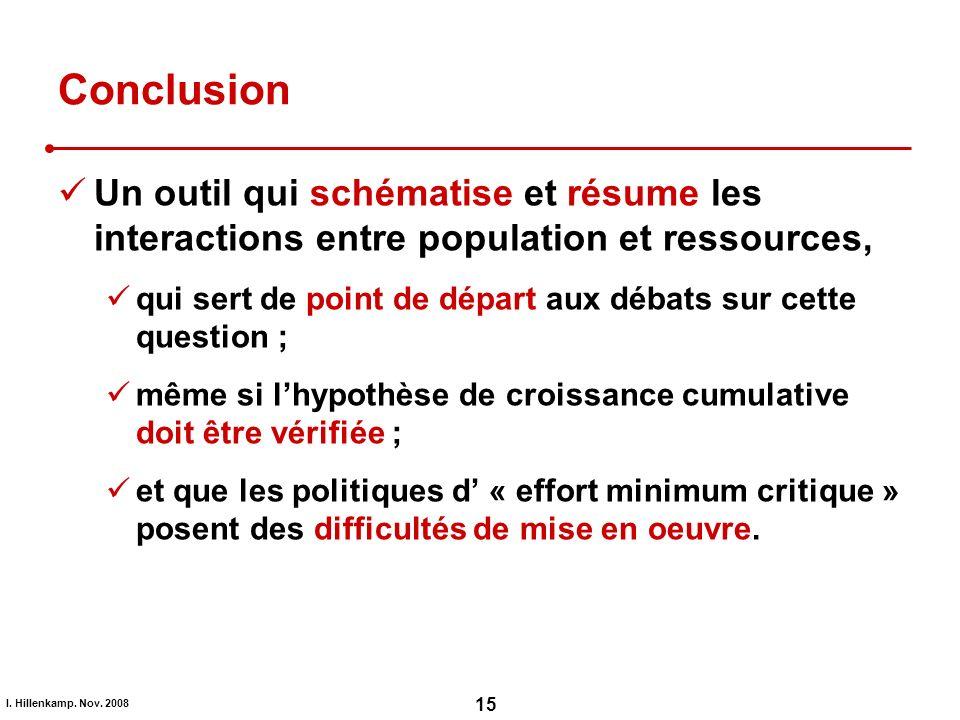 Conclusion Un outil qui schématise et résume les interactions entre population et ressources,