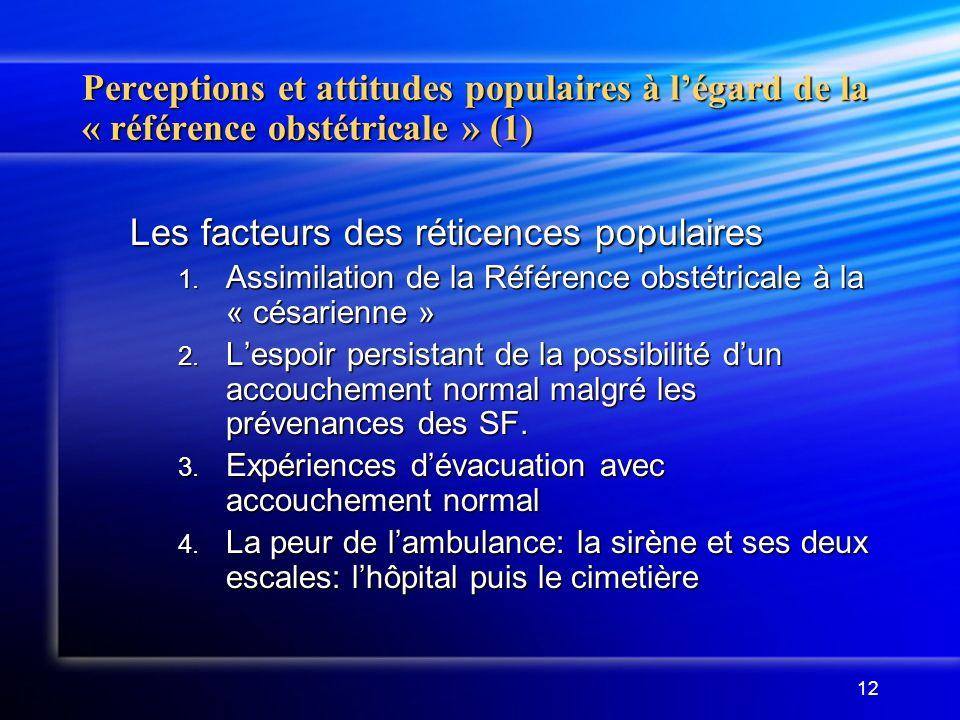 Les facteurs des réticences populaires