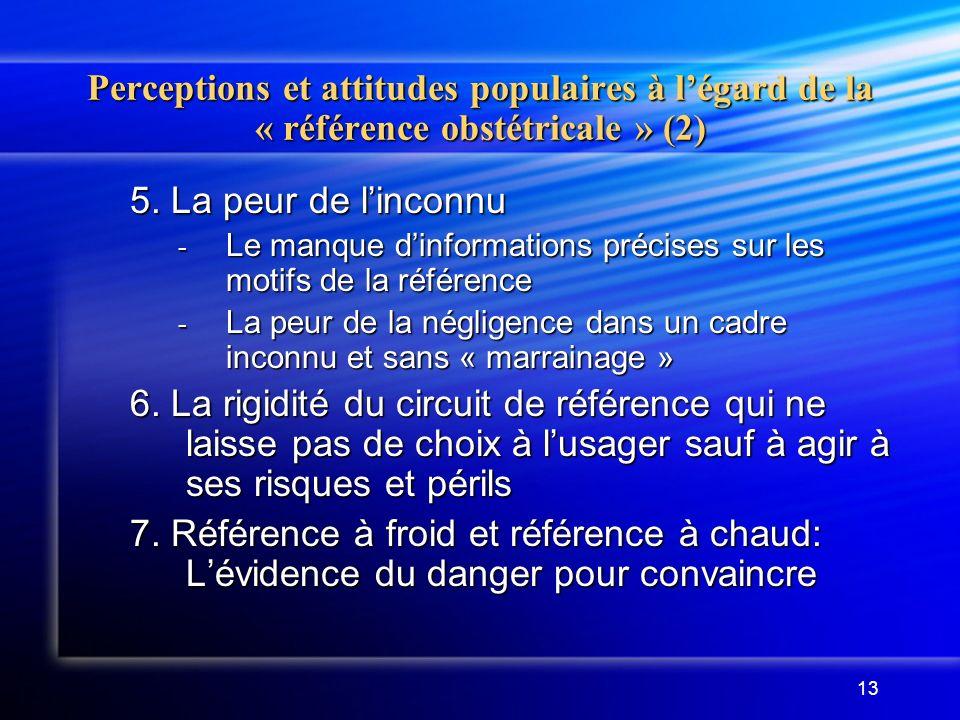Perceptions et attitudes populaires à l'égard de la « référence obstétricale » (2)