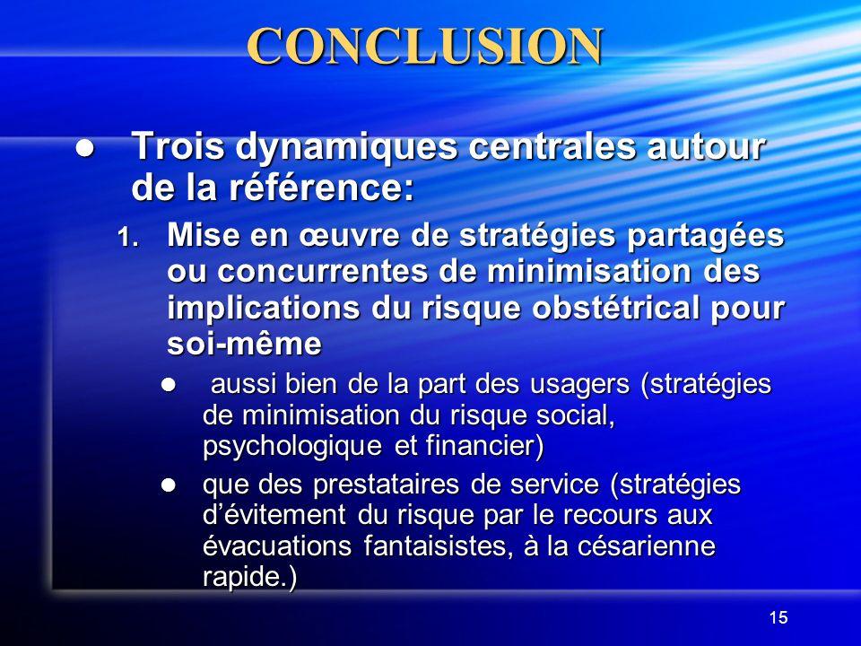 CONCLUSION Trois dynamiques centrales autour de la référence: