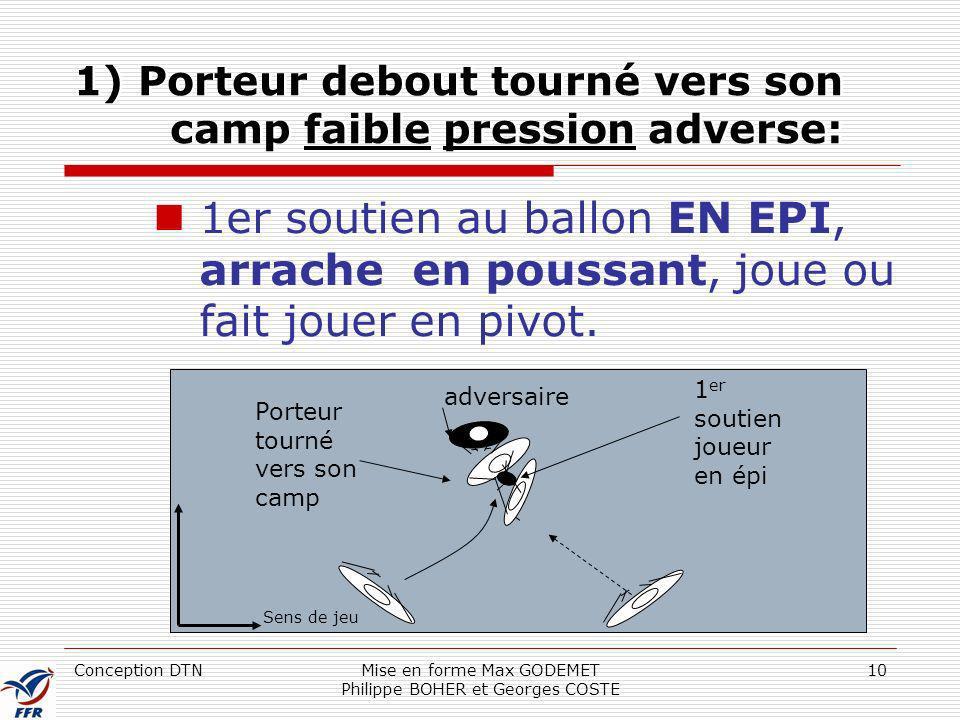 1) Porteur debout tourné vers son camp faible pression adverse:
