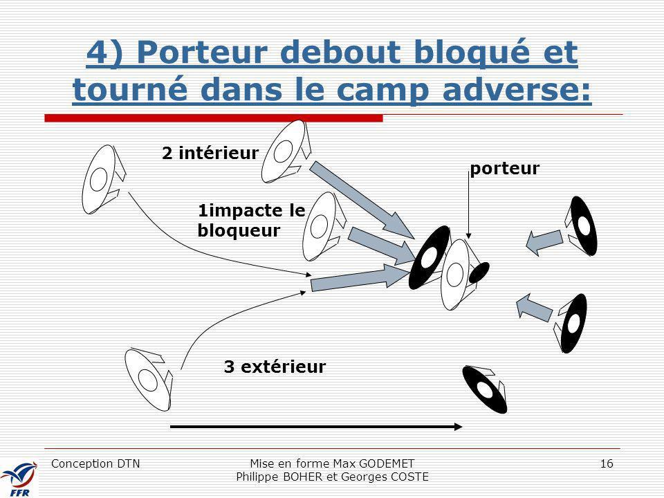 4) Porteur debout bloqué et tourné dans le camp adverse: