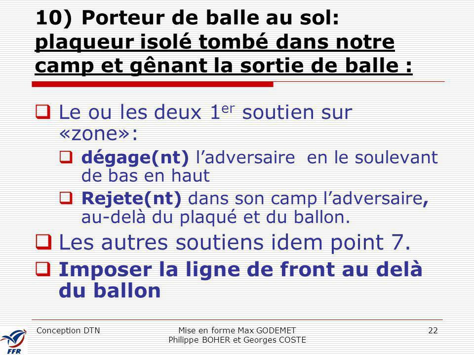 Mise en forme Max GODEMET Philippe BOHER et Georges COSTE
