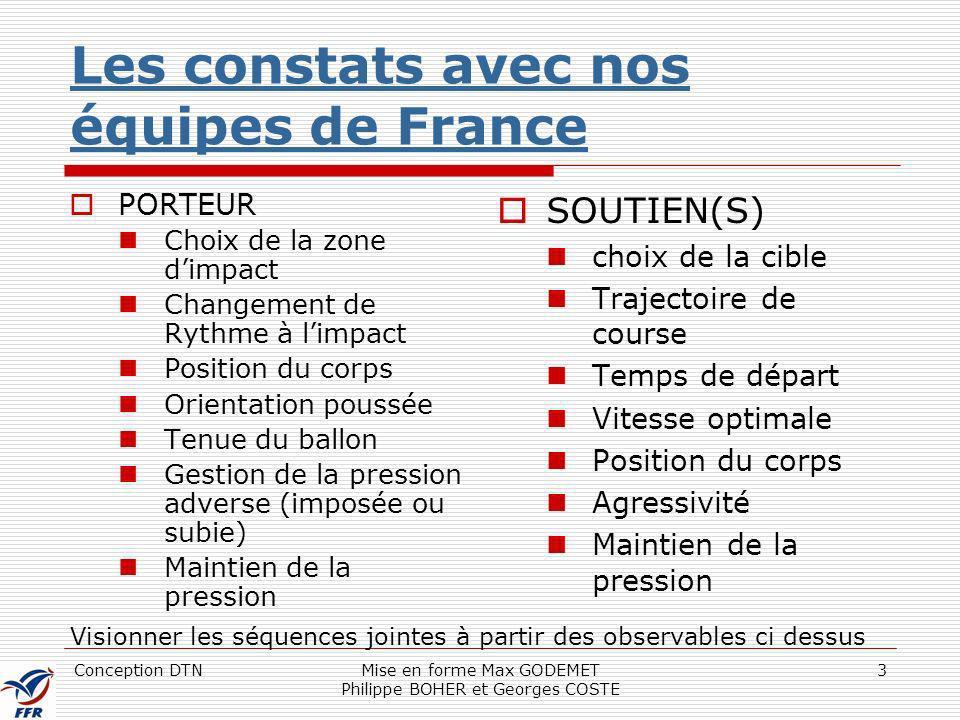 Les constats avec nos équipes de France