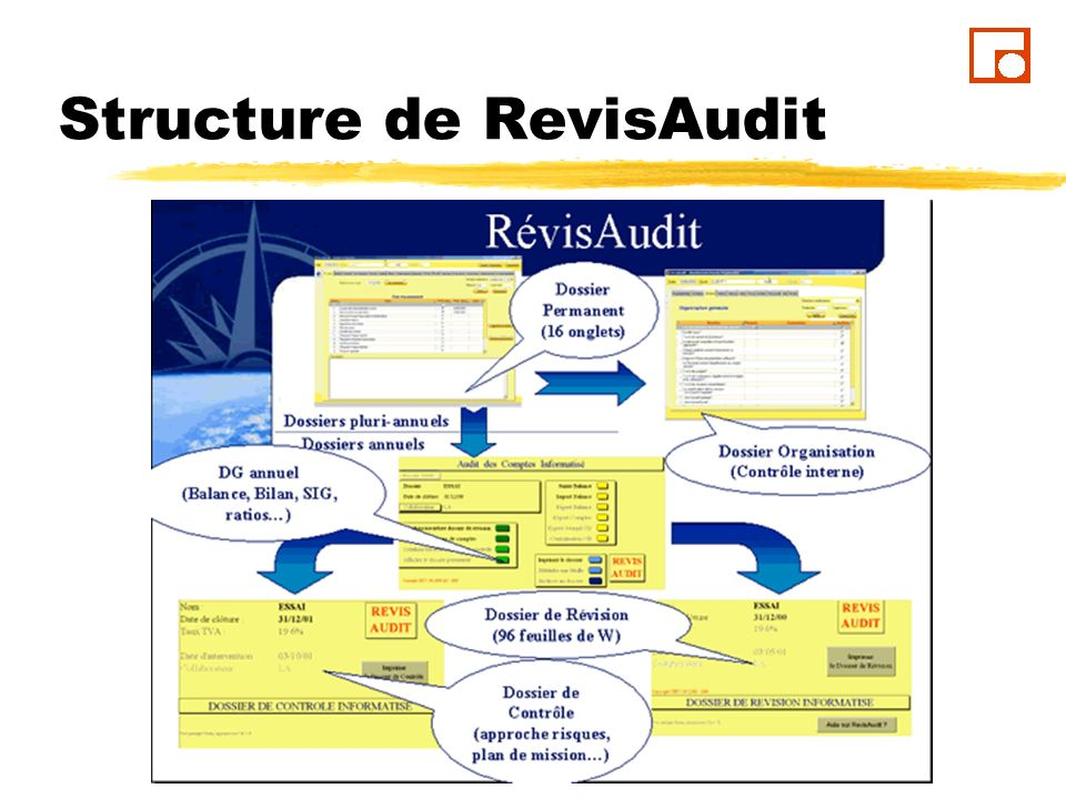Structure de RevisAudit