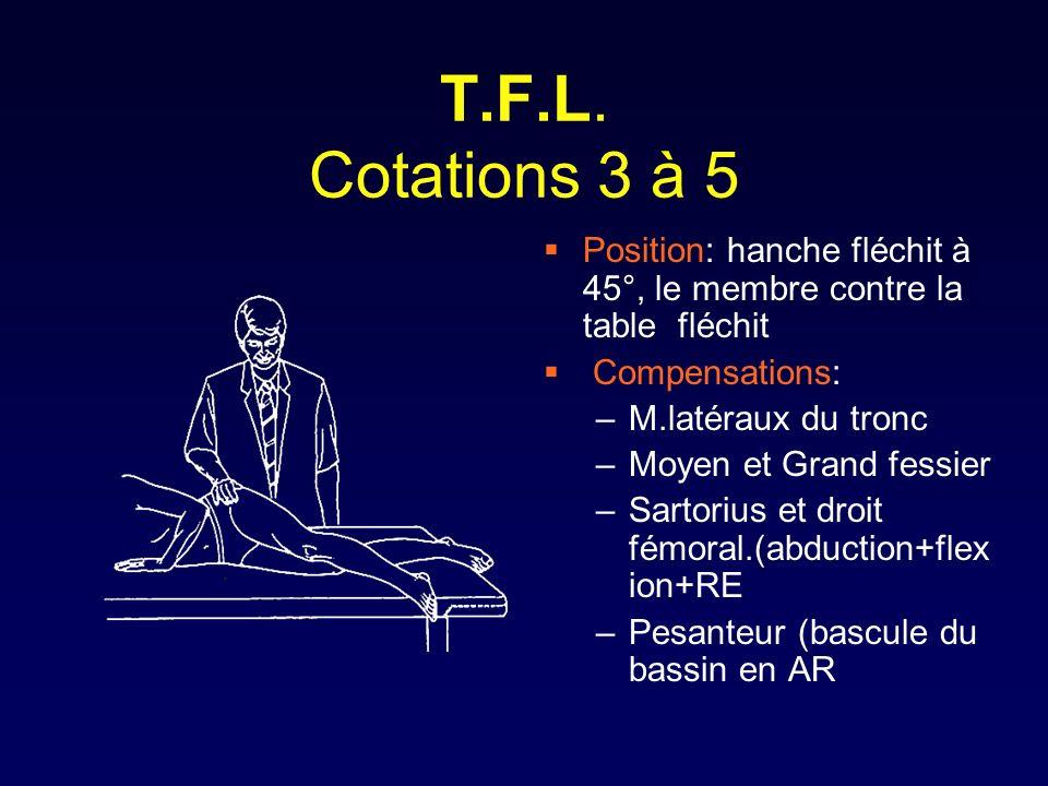 T.F.L. Cotations 3 à 5 Position: hanche fléchit à 45°, le membre contre la table fléchit. Compensations: