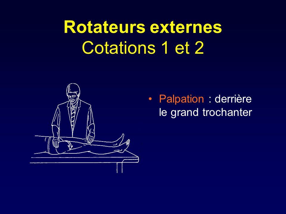 Rotateurs externes Cotations 1 et 2