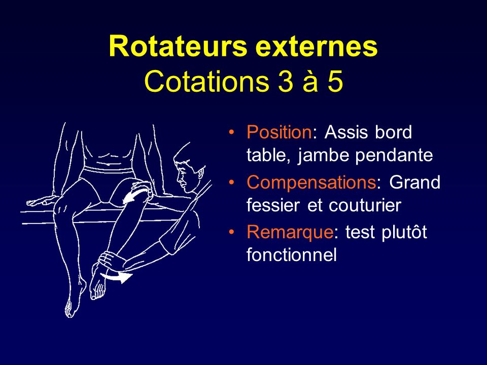 Rotateurs externes Cotations 3 à 5