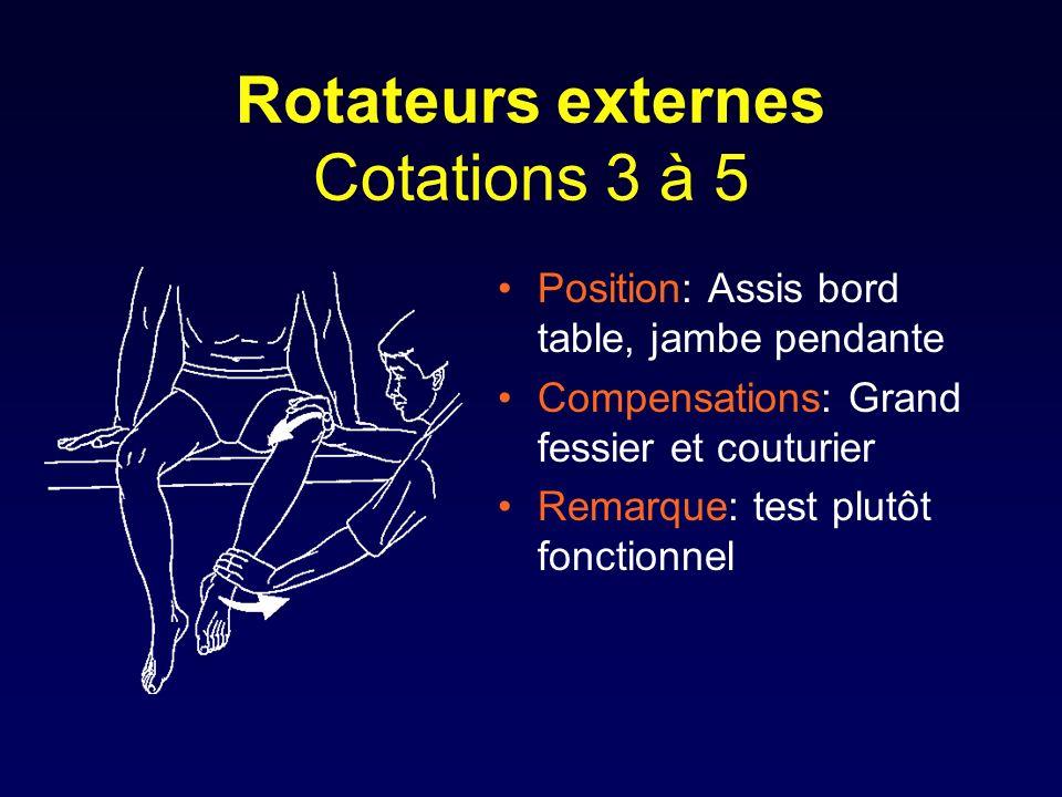 Rotateurs externes Cotations 3 à 5