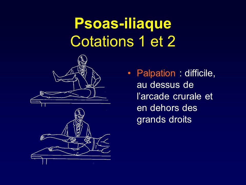 Psoas-iliaque Cotations 1 et 2