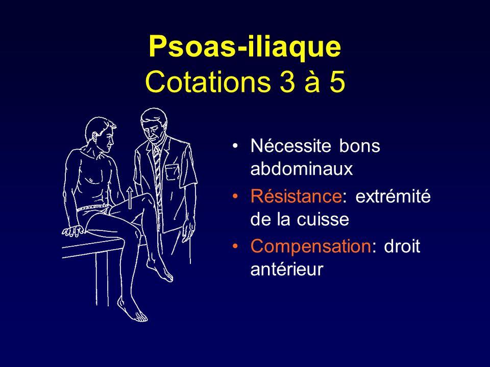 Psoas-iliaque Cotations 3 à 5