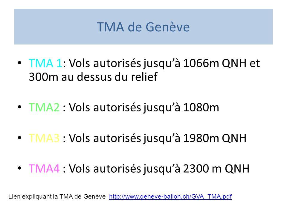 TMA de Genève TMA 1: Vols autorisés jusqu'à 1066m QNH et 300m au dessus du relief. TMA2 : Vols autorisés jusqu'à 1080m.