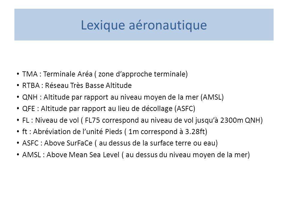 Lexique aéronautique TMA : Terminale Aréa ( zone d'approche terminale)