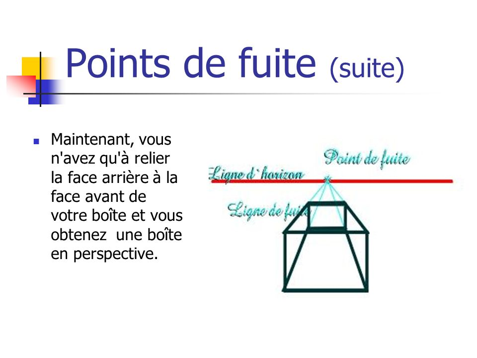 Points de fuite (suite)
